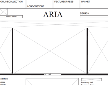 ARIA website and CMS architecture & specification